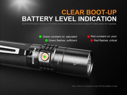 Fenix UC35 V2.0 Flashlight - 2018 model